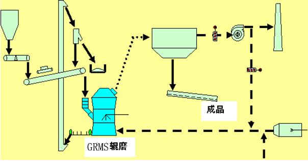 二阶动态电路的响应